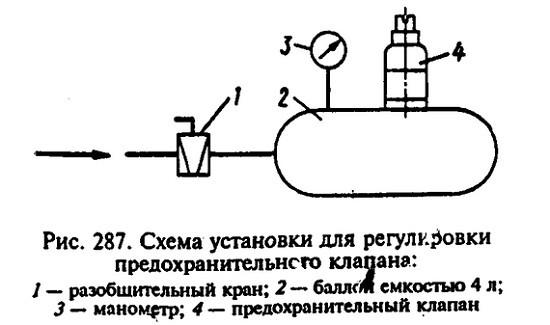 схема регулировки предохранительного клапана